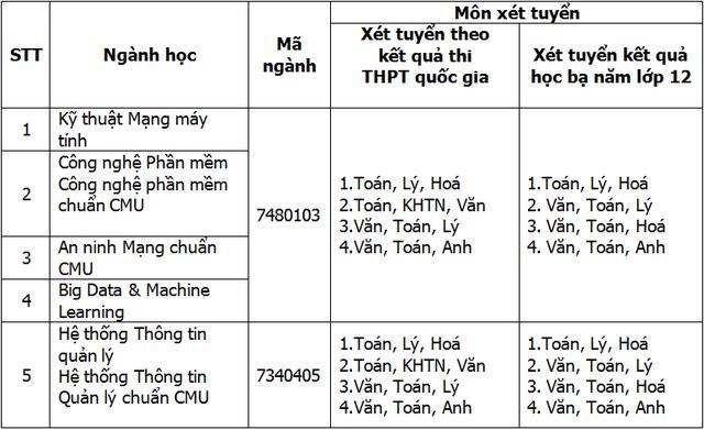 thxt_nganh_IT