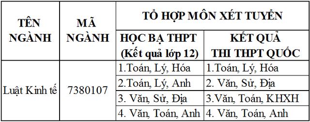 mon_xet_tuyen_va_nganh_hoc